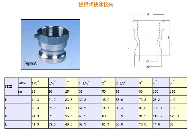 高压低压胶管接头的简介 我厂高压胶管总成(JB1885-1890-77)是由品质优良的高压钢丝编织或缠绕胶管及钢件接头(JB1891-1900-77)经专用设备扣压而成,用来连接液压系统中各类液压元件,主要应用于在工作温度-40oC至+100oC条件下,进行液压动力传送或输送水、气、油等高压介质,以保证液体的循环和传递液体能量。 高压低压胶管接头的产品特点 全扣压式高压胶管接头最新采用纳米材料,选用正规厂家优质钢材,是在原国家有关标准的基础上,参照德、美、日等国的标准及结构,结合市场上常用的各类连接、密